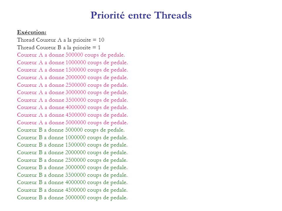 Priorité entre Threads Exécution: Thread Coureur A a la priorite = 10 Thread Coureur B a la priorite = 1 Coureur A a donne 500000 coups de pedale. Cou