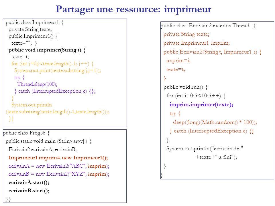 Partager une ressource: imprimeur public class Imprimeur1 { private String texte; public Imprimeur1() { texte=
