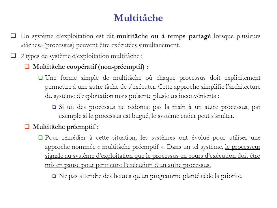 Multitâche Un système dexploitation est dit multitâche ou à temps partagé lorsque plusieurs «tâches» (processus) peuvent être exécutées simultanément.