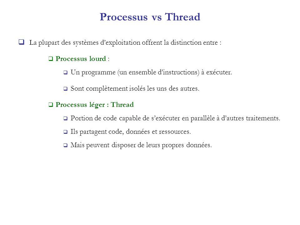 Processus vs Thread La plupart des systèmes dexploitation offrent la distinction entre : Processus lourd : Un programme (un ensemble dinstructions) à