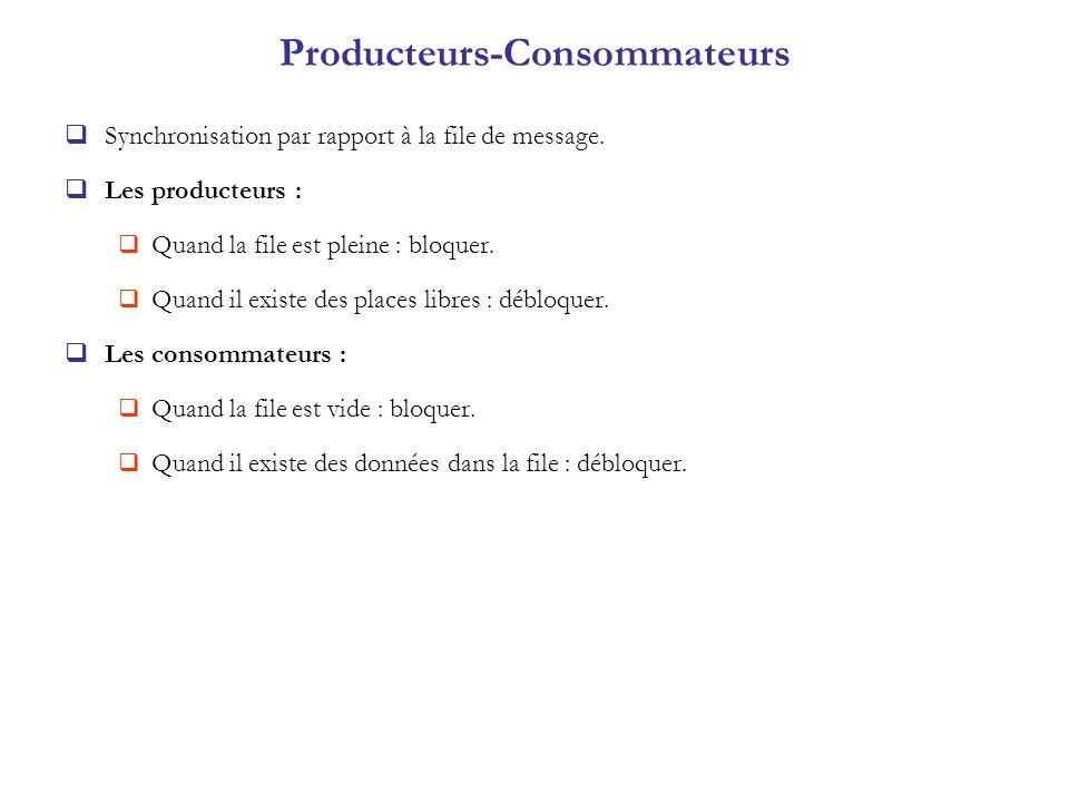 Producteurs-Consommateurs Synchronisation par rapport à la file de message. Les producteurs : Quand la file est pleine : bloquer. Quand il existe des