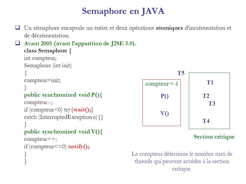 Semaphore en JAVA Un sémaphore encapsule un entier et deux opérations atomiques dincrémentation et de décrémentation. Avant 2005 (avant lapparition de