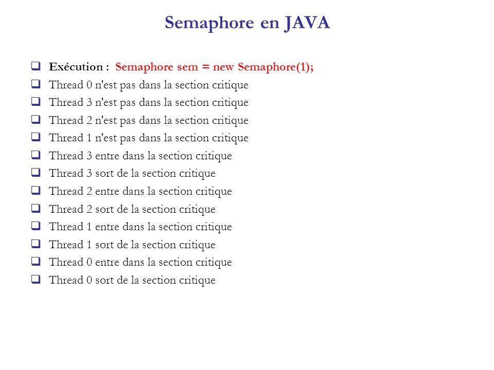 Semaphore en JAVA Exécution : Semaphore sem = new Semaphore(1); Thread 0 n'est pas dans la section critique Thread 3 n'est pas dans la section critiqu