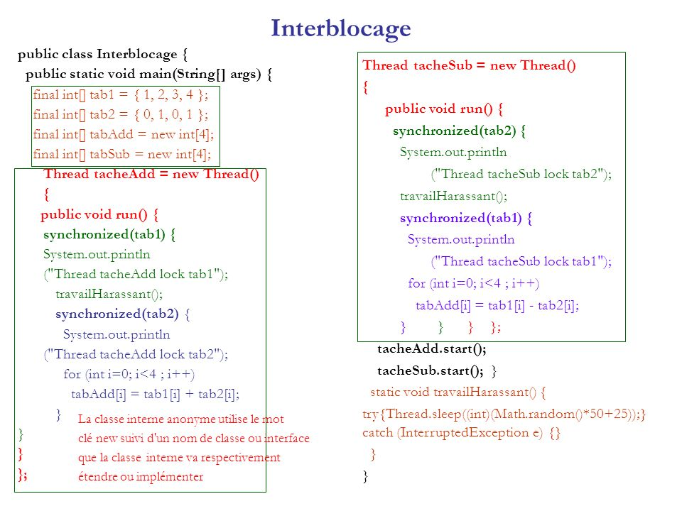 Interblocage public class Interblocage { public static void main(String[] args) { final int[] tab1 = { 1, 2, 3, 4 }; final int[] tab2 = { 0, 1, 0, 1 }