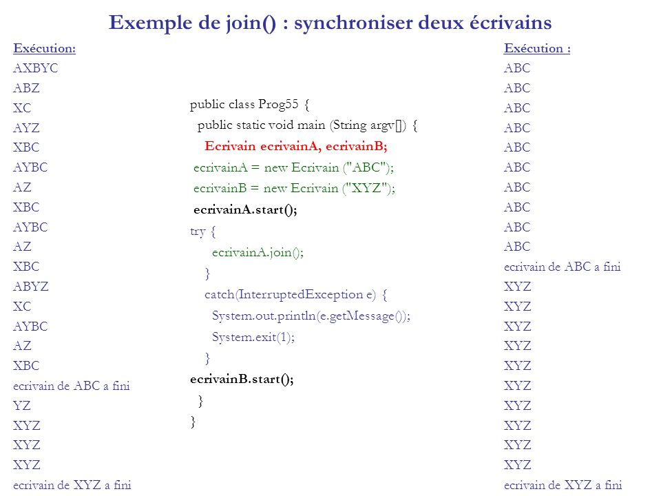 Exemple de join() : synchroniser deux écrivains Exécution: AXBYC ABZ XC AYZ XBC AYBC AZ XBC AYBC AZ XBC ABYZ XC AYBC AZ XBC ecrivain de ABC a fini YZ