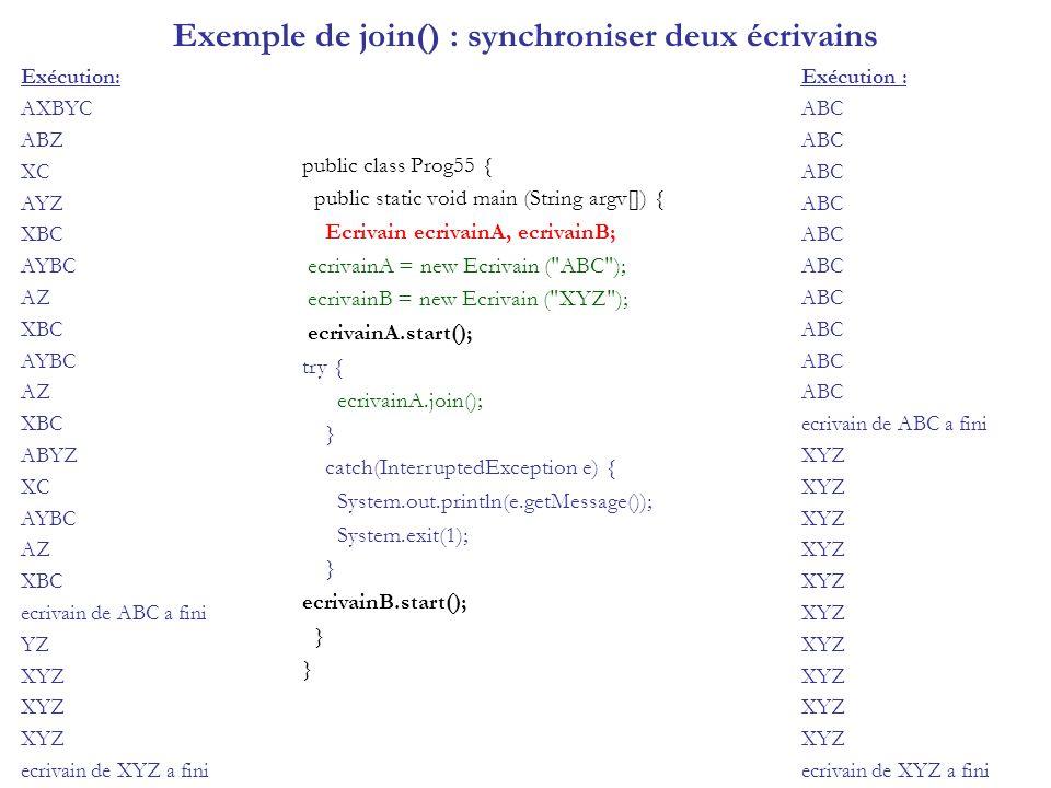 Variables partagées class PerroquetsMatheux20 { private int compteur; public static void main(String args[]) { new PerroquetsMatheux20(); } public PerroquetsMatheux20 () { compteur = 1; Perroquet20 perroquetA = new Perroquet20( coco , 10); Perroquet20 perroquetB = new Perroquet20( bonjour , 10); perroquetA.start(); perroquetB.start(); try { perroquetA.join(); perroquetB.join(); } catch(InterruptedException e) { } System.out.println( compteur = +compteur); } class Perroquet20 extends Thread { private String cri = null; private int fois = 0; public Perroquet20 (String s, int i) { cri = s; fois = i; } public void repeter() { String repete = cri + + compteur; System.out.println(repete); compteur++; try { Thread.sleep((int)(Math.random()*1000)); } catch(InterruptedException e) { } } public void run(){ for (int n=0; n<fois; n++) repeter(); } }}