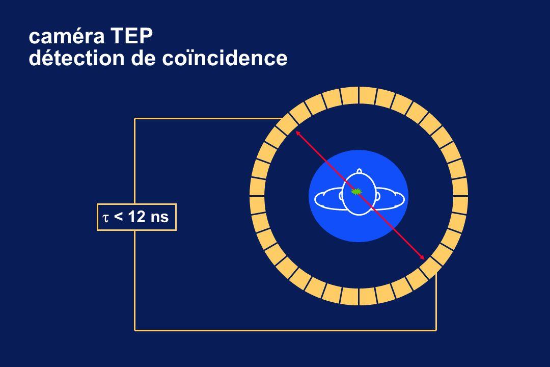 < 12 ns caméra TEP détection de coïncidence