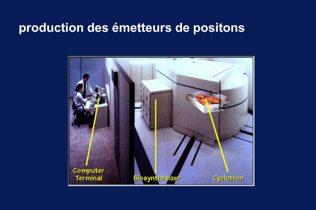 production des émetteurs de positons