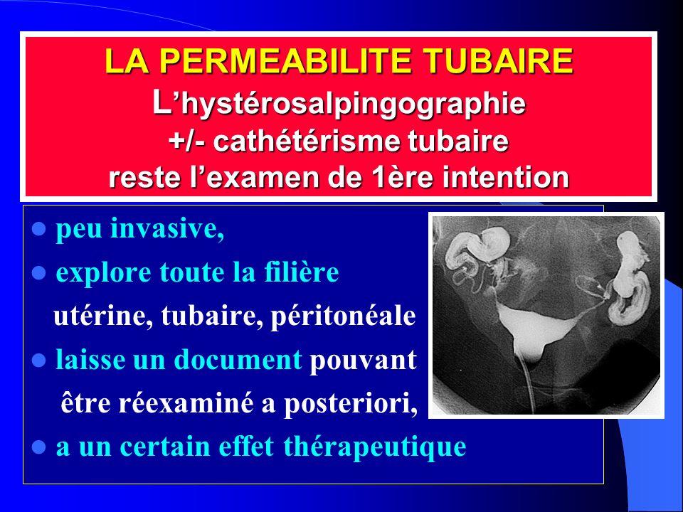 LA PERMEABILITE TUBAIRE L hystérosalpingographie +/- cathétérisme tubaire reste lexamen de 1ère intention peu invasive, explore toute la filière utéri