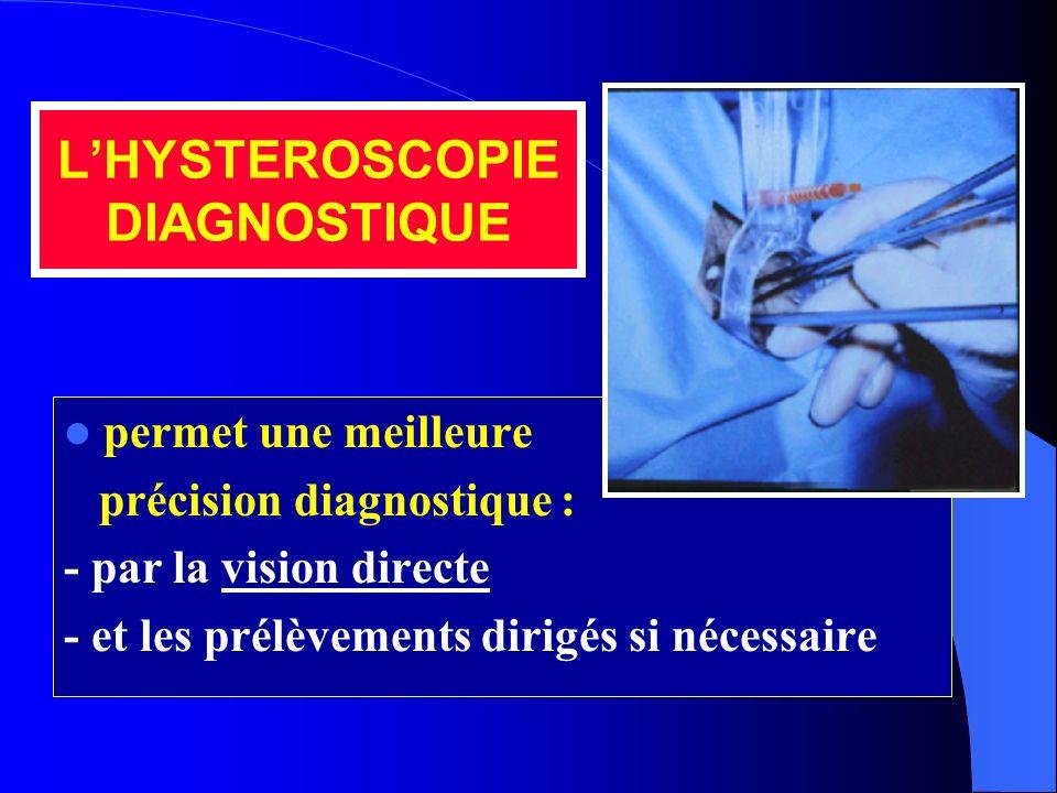 LHYSTEROSCOPIE DIAGNOSTIQUE permet une meilleure précision diagnostique : - par la vision directe - et les prélèvements dirigés si nécessaire