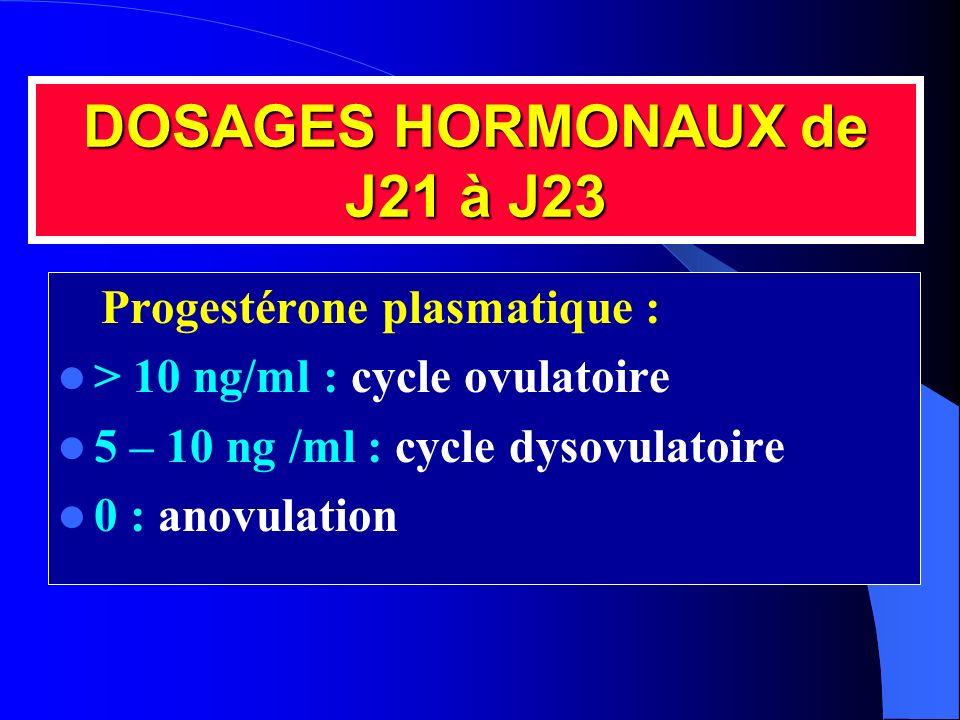 DOSAGES HORMONAUX de J21 à J23 Progestérone plasmatique : > 10 ng/ml : cycle ovulatoire 5 – 10 ng /ml : cycle dysovulatoire 0 : anovulation