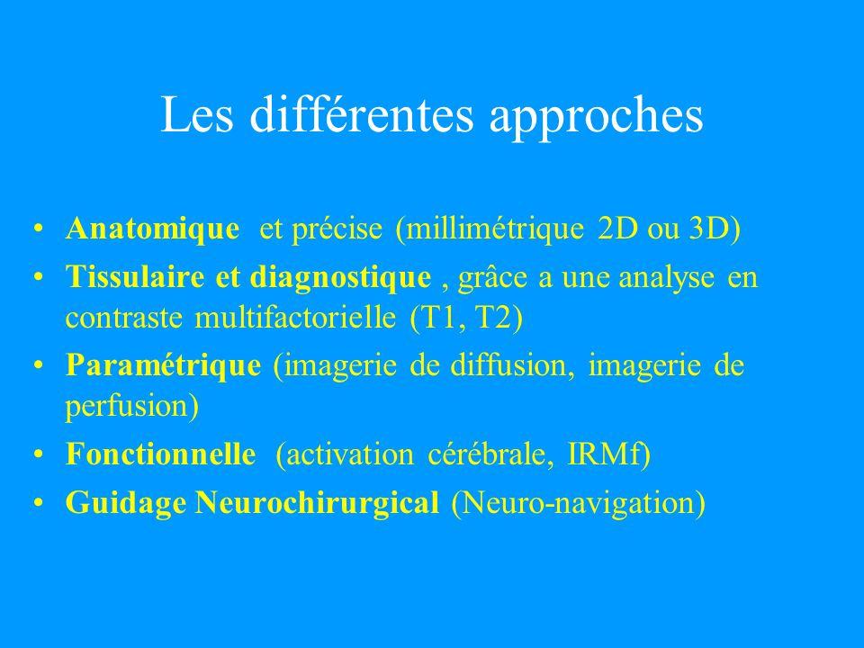 Les différentes approches Anatomique et précise (millimétrique 2D ou 3D) Tissulaire et diagnostique, grâce a une analyse en contraste multifactorielle