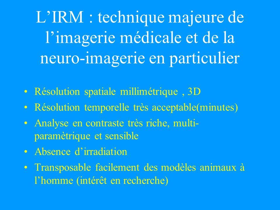 LIRM : technique majeure de limagerie médicale et de la neuro-imagerie en particulier Résolution spatiale millimétrique, 3D Résolution temporelle très
