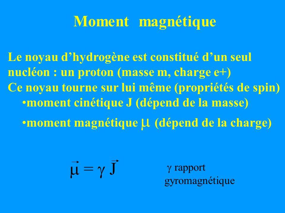 Moment magnétique Le noyau dhydrogène est constitué dun seul nucléon : un proton (masse m, charge e+) Ce noyau tourne sur lui même (propriétés de spin