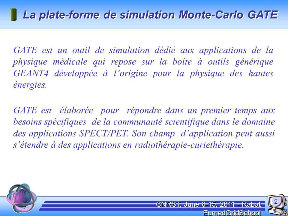 CNRST, June 6-15, 2011 - Rabat EumedGridSchool La plate-forme de simulation Monte-Carlo GATE GATE est un outil de simulation dédié aux applications de