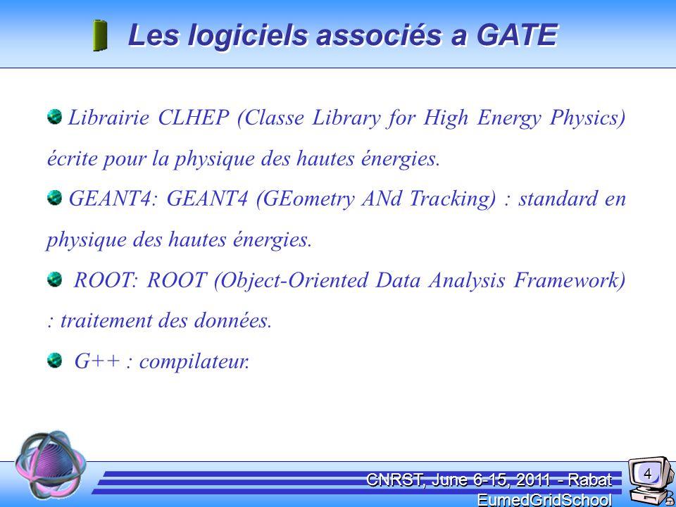 CNRST, June 6-15, 2011 - Rabat EumedGridSchool Librairie CLHEP (Classe Library for High Energy Physics) écrite pour la physique des hautes énergies. G