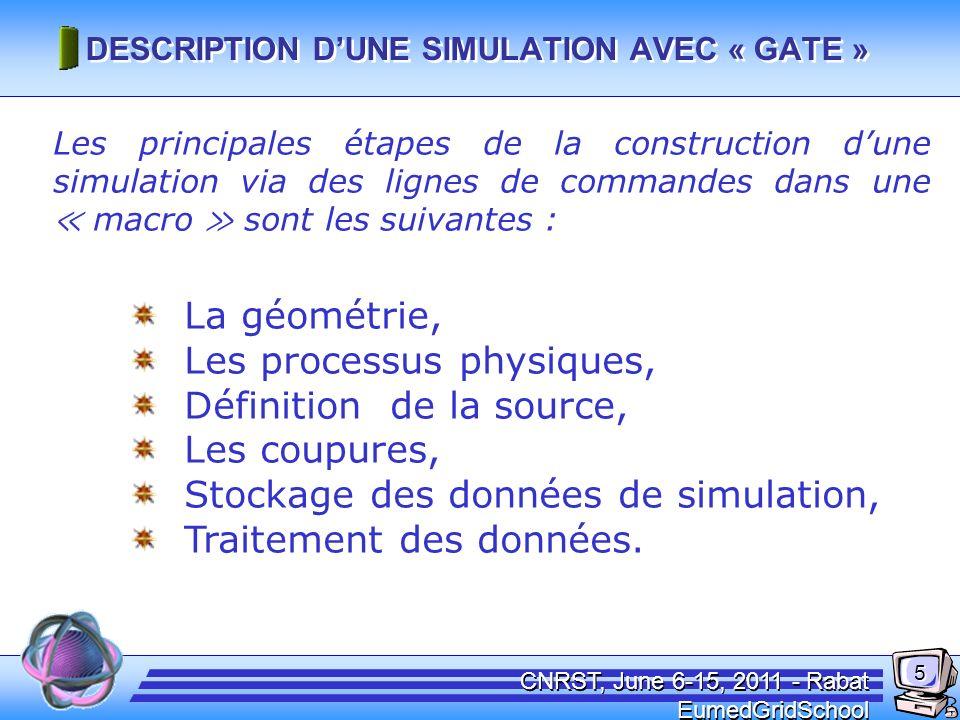 Conditions de Simulation CNRST, June 6-15, 2011 - Rabat EumedGridSchool Coupures : X-ray : 5 keV δ-ray : 1 keV e- : 0,01 mm Raies énergétiques simulées: 6