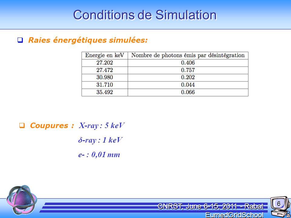 Conditions de Simulation CNRST, June 6-15, 2011 - Rabat EumedGridSchool Coupures : X-ray : 5 keV δ-ray : 1 keV e- : 0,01 mm Raies énergétiques simulée
