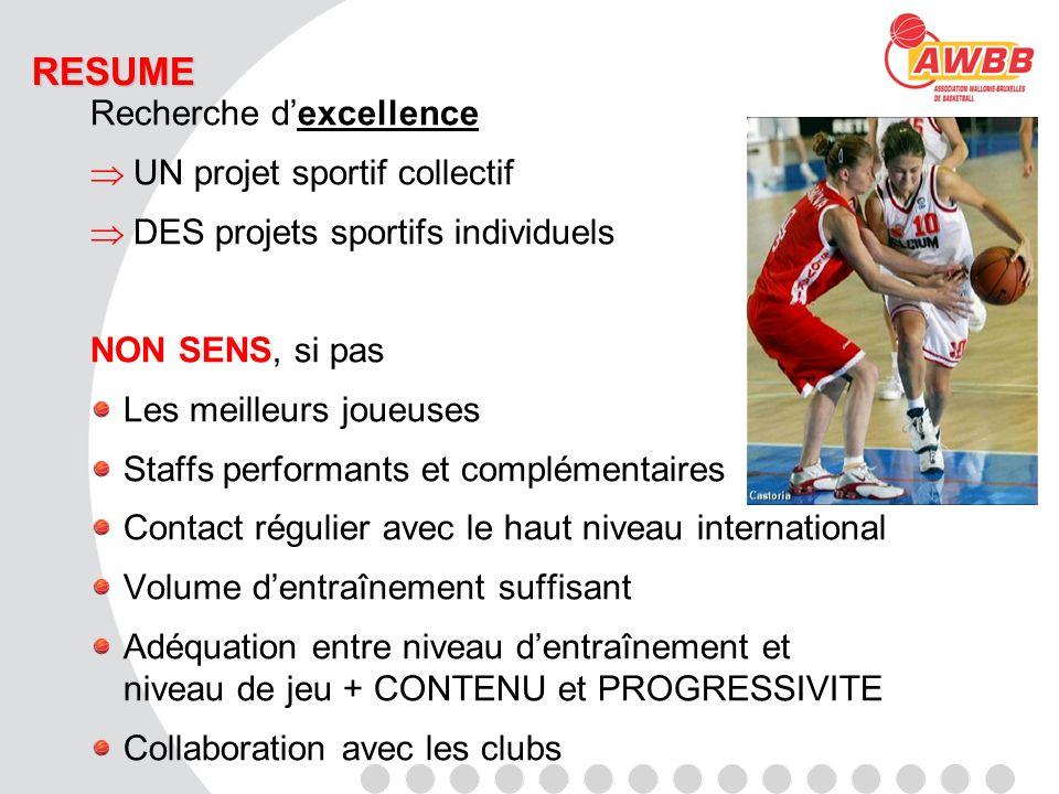 RESUME Recherche dexcellence UN projet sportif collectif DES projets sportifs individuels NON SENS, si pas Les meilleurs joueuses Staffs performants e