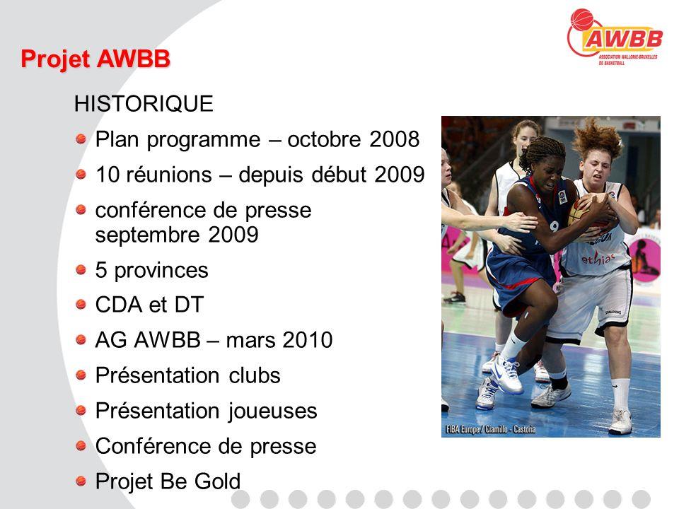 Projet AWBB HISTORIQUE Plan programme – octobre 2008 10 réunions – depuis début 2009 conférence de presse septembre 2009 5 provinces CDA et DT AG AWBB