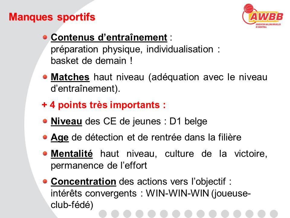 Manques sportifs Contenus dentraînement : préparation physique, individualisation : basket de demain ! Matches haut niveau (adéquation avec le niveau