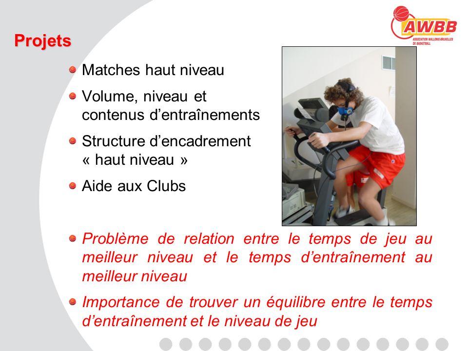 Projets Matches haut niveau Volume, niveau et contenus dentraînements Structure dencadrement « haut niveau » Aide aux Clubs Problème de relation entre