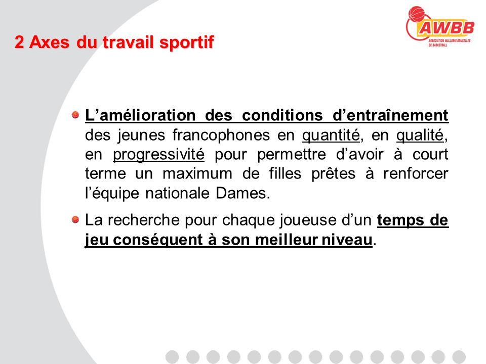2 Axes du travail sportif Lamélioration des conditions dentraînement des jeunes francophones en quantité, en qualité, en progressivité pour permettre
