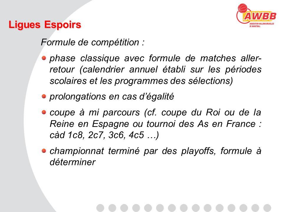 Ligues Espoirs Formule de compétition : phase classique avec formule de matches aller- retour (calendrier annuel établi sur les périodes scolaires et