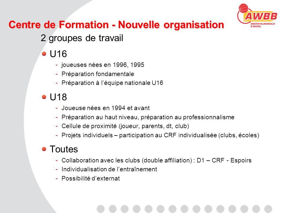 Centre de Formation - Nouvelle organisation 2 groupes de travail U16 -joueuses nées en 1996, 1995 -Préparation fondamentale -Préparation à léquipe nat