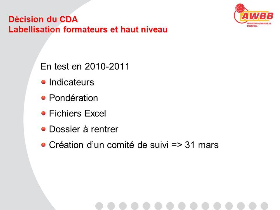 Décision du CDA Labellisation formateurs et haut niveau En test en 2010-2011 Indicateurs Pondération Fichiers Excel Dossier à rentrer Création dun com