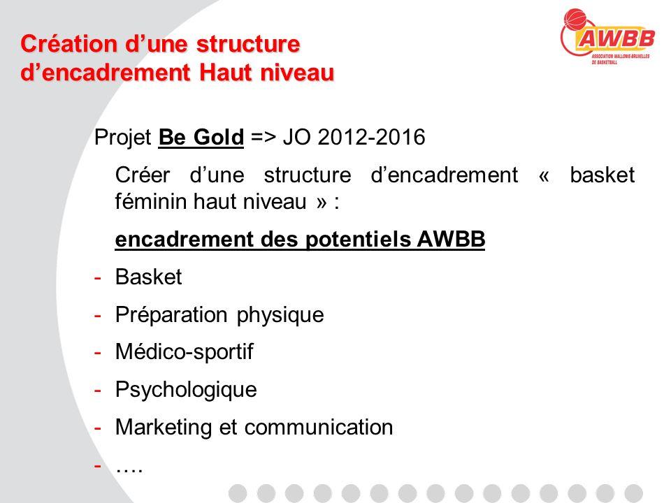Création dune structure dencadrement Haut niveau Projet Be Gold => JO 2012-2016 Créer dune structure dencadrement « basket féminin haut niveau » : enc
