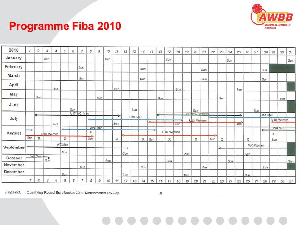 Programme Fiba 2010
