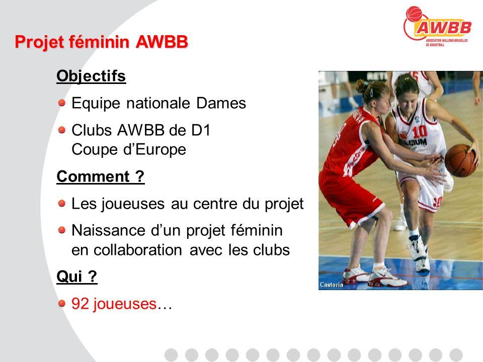 Quelques chiffres AWBB : 13.080 dames – 29% des affiliés 4 clubs AWBB en D1 - 1 club en CE Ranking Mondial Dames 2009 : (69 pays) Belgique : 25è Mondiale, 12ème européenne Ranking Européen Jeunes 2009 : (40 pays) Toutes les catégories Filles12è Filles U20 (D2)19è Filles U18 (D1)11è Filles U16 (D1)2è 25 à 35% de francophones en équipe nationale sur les 3 dernières années 14 joueuses belges pro dont 7 AWBB, 3 jouent en Belgique