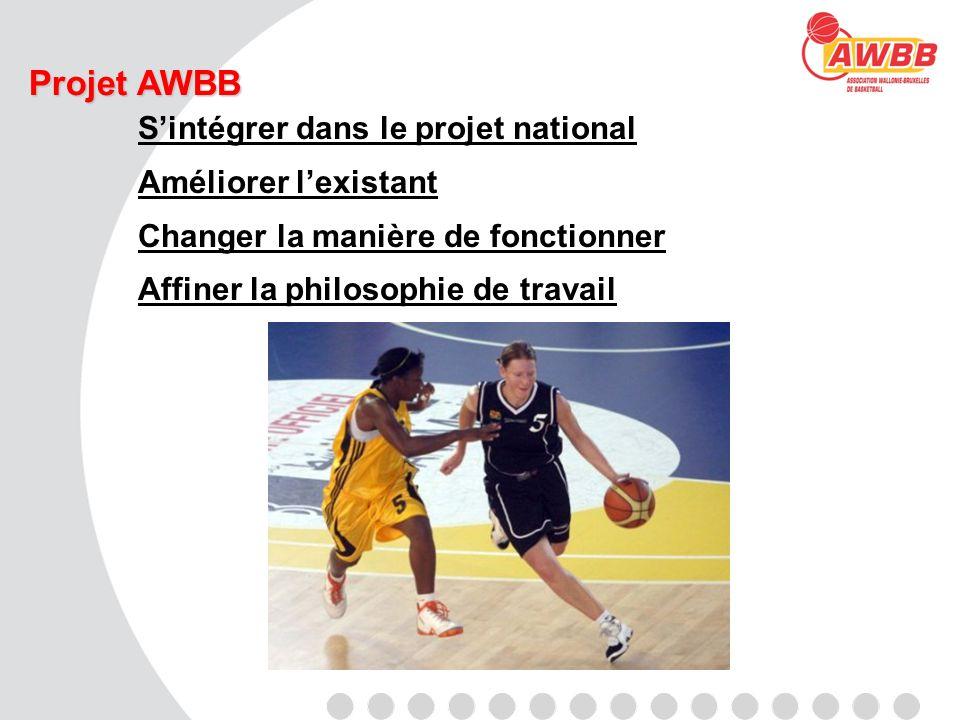 Améliorer lexistant FILIERE AWBB ACTUELLE Détection (à partir de 12 ans) Sélections provinciales (12-13 ans) Sélections régionales (14-15 ans) Centre de formation (14-18 ans) Sélections nationales jeunes (15-20 ans) Sélection nationale dames (à partir de 16 ans) Rendre léquipe nationale senior plus performante Augmenter le nombre de jeunes AWBB disponibles pour le haut niveau Améliorer la formation des jeunes filles AWBB Aider les clubs AWBB qui désirent collaborer à ce projet