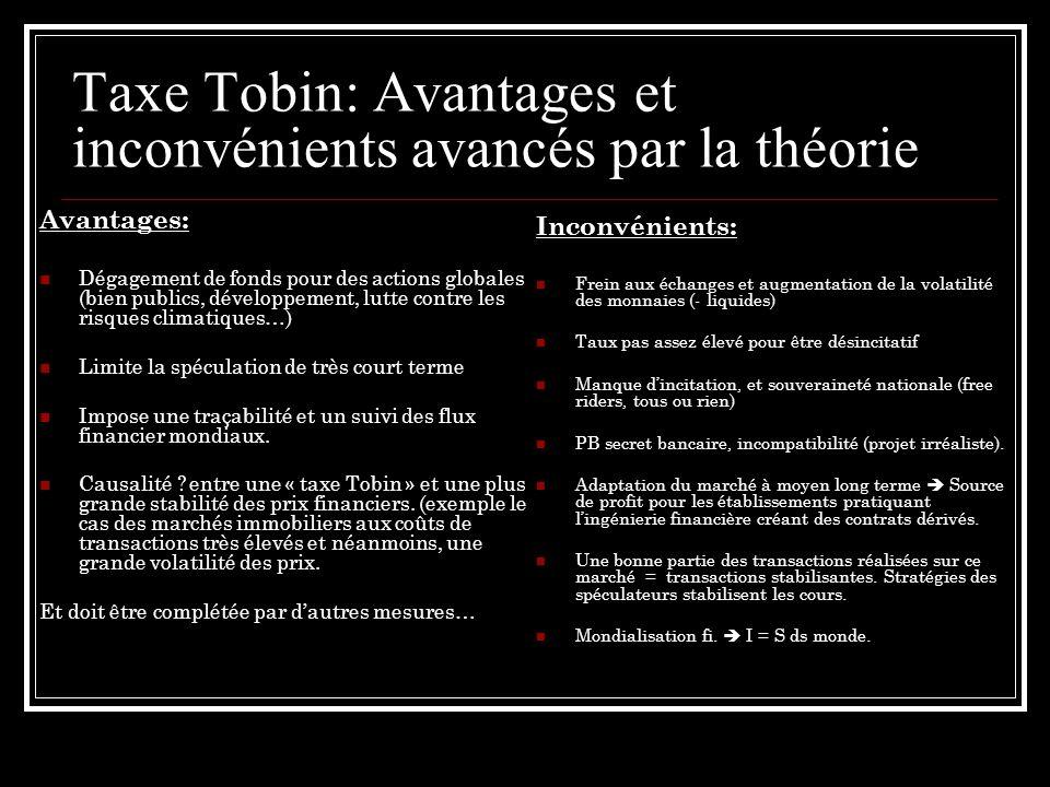 Taxe Tobin: Avantages et inconvénients avancés par la théorie Avantages: Dégagement de fonds pour des actions globales (bien publics, développement, l