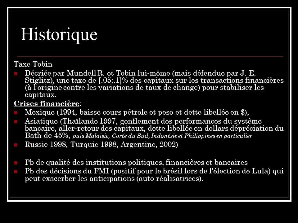 Historique Taxe Tobin Décriée par Mundell R. et Tobin lui-même (mais défendue par J. E. Stiglitz), une taxe de [.05;.1]% des capitaux sur les transact