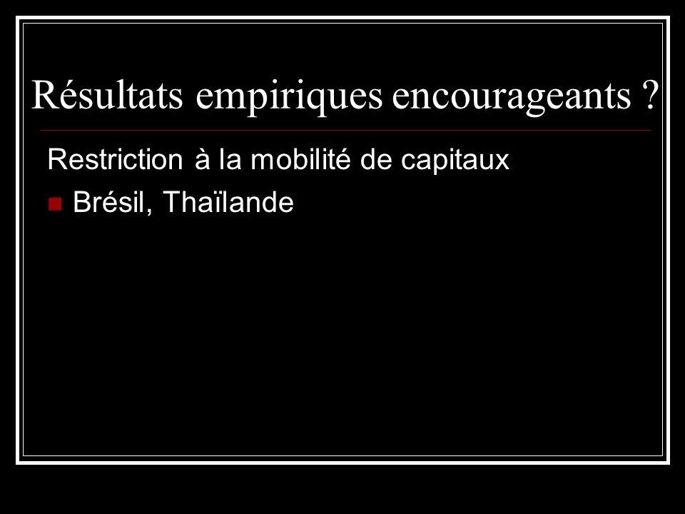 La taxation des transactions financières Restriction à lentrée des capitaux (Chili, Colombie) Viscosité des capitaux, (moindre fluidité).