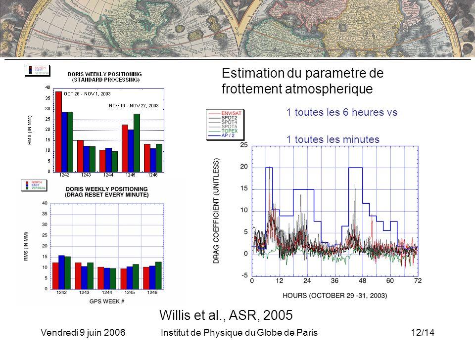 Vendredi 9 juin 2006Institut de Physique du Globe de Paris12/14 Willis et al., ASR, 2005 Estimation du parametre de frottement atmospherique 1 toutes les 6 heures vs 1 toutes les minutes