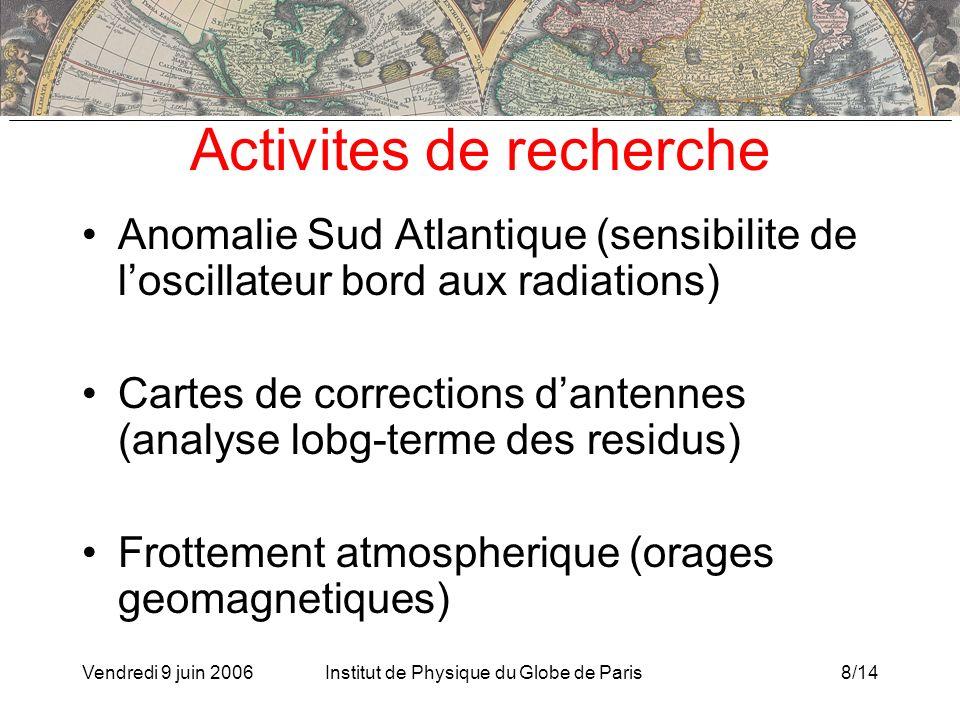 Vendredi 9 juin 2006Institut de Physique du Globe de Paris8/14 Activites de recherche Anomalie Sud Atlantique (sensibilite de loscillateur bord aux radiations) Cartes de corrections dantennes (analyse lobg-terme des residus) Frottement atmospherique (orages geomagnetiques)