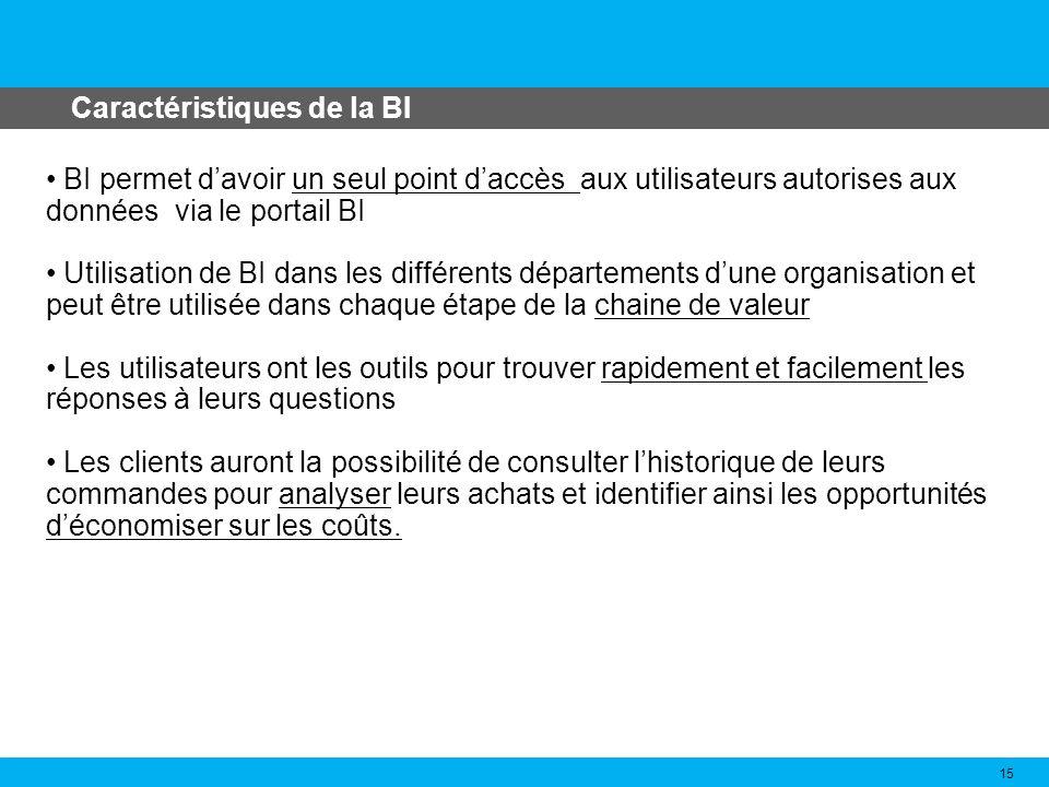 Caractéristiques de la BI 15 BI permet davoir un seul point daccès aux utilisateurs autorises aux données via le portail BI Utilisation de BI dans les