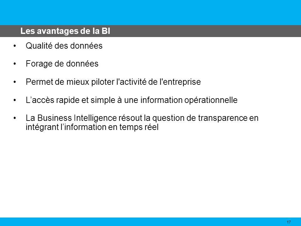Les avantages de la BI 17 Qualité des données Forage de données Permet de mieux piloter l'activité de l'entreprise Laccès rapide et simple à une infor