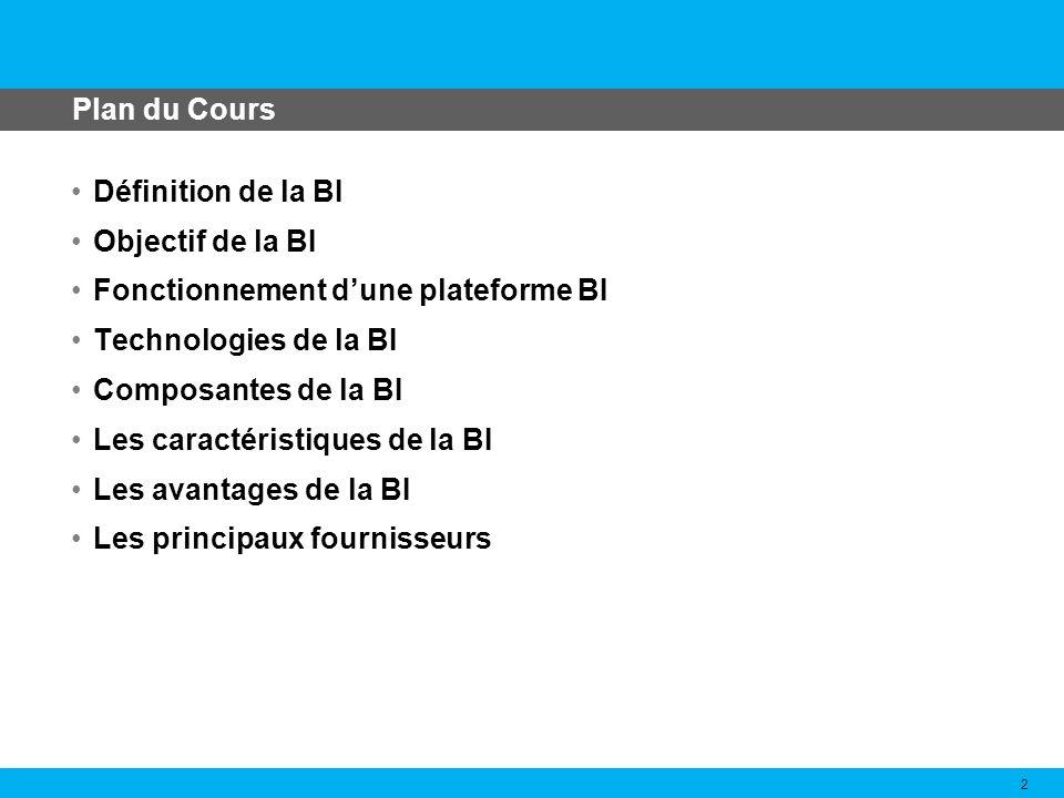 Plan du Cours Définition de la BI Objectif de la BI Fonctionnement dune plateforme BI Technologies de la BI Composantes de la BI Les caractéristiques