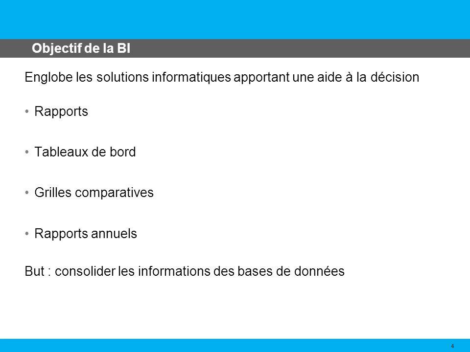 Objectif de la BI 4 Englobe les solutions informatiques apportant une aide à la décision Rapports Tableaux de bord Grilles comparatives Rapports annue
