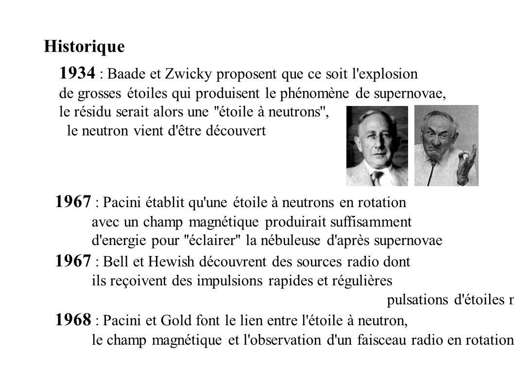1934 : Baade et Zwicky proposent que ce soit l'explosion de grosses étoiles qui produisent le phénomène de supernovae, le résidu serait alors une ''ét