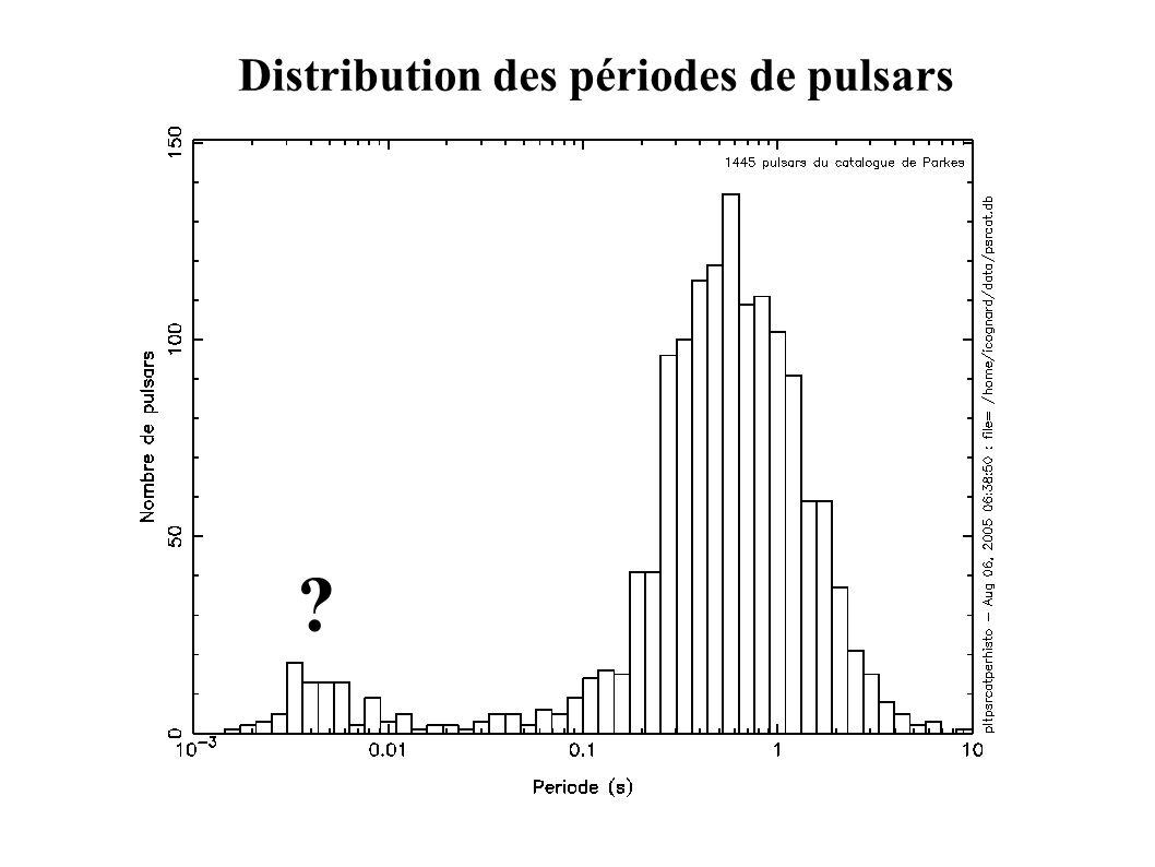 Distribution des périodes de pulsars ?