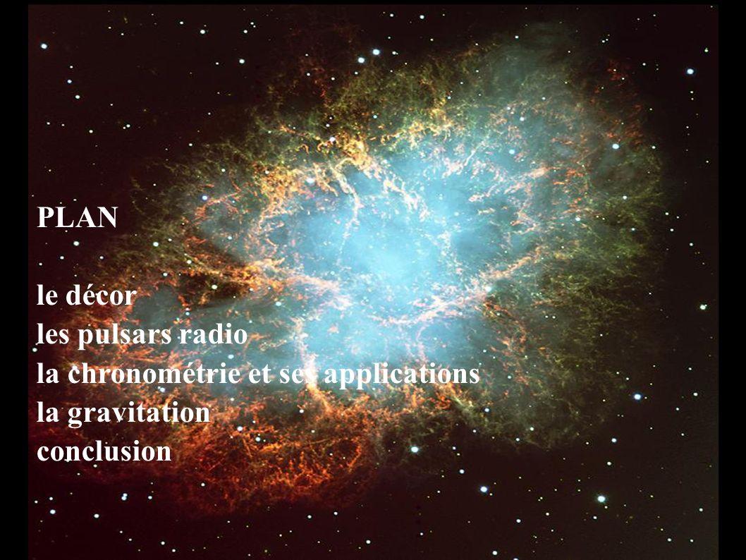 1934 : Baade et Zwicky proposent que ce soit l explosion de grosses étoiles qui produisent le phénomène de supernovae, le résidu serait alors une étoile à neutrons , le neutron vient d être découvert 1967 : Pacini établit qu une étoile à neutrons en rotation avec un champ magnétique produirait suffisamment d energie pour éclairer la nébuleuse d après supernovae 1967 : Bell et Hewish découvrent des sources radio dont ils reçoivent des impulsions rapides et régulières pulsations d étoiles naines .