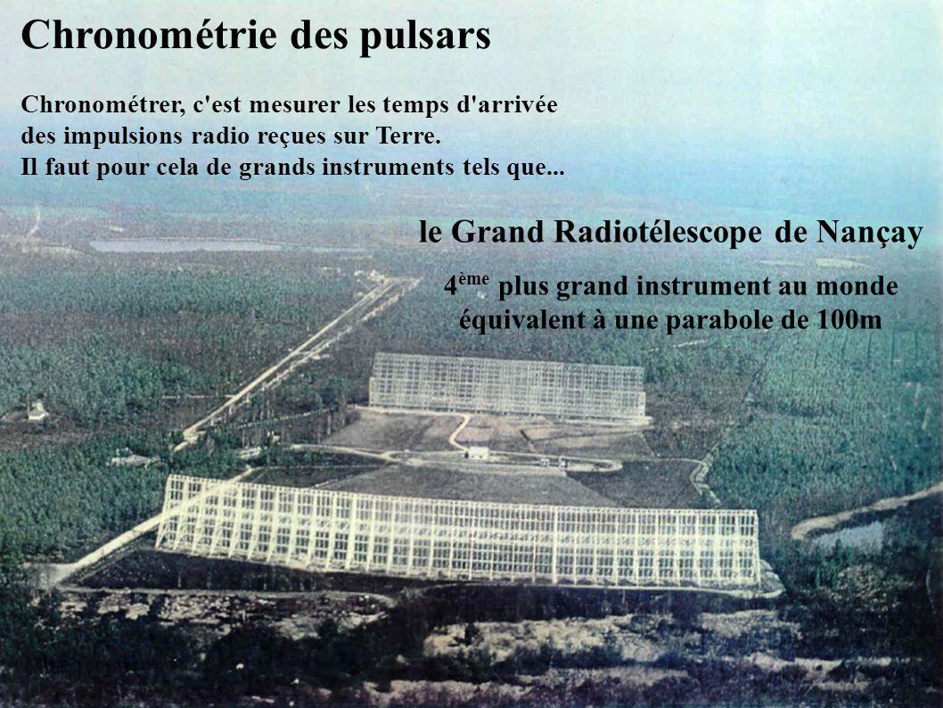 le Grand Radiotélescope de Nançay 4 ème plus grand instrument au monde équivalent à une parabole de 100m Chronométrie des pulsars Chronométrer, c'est