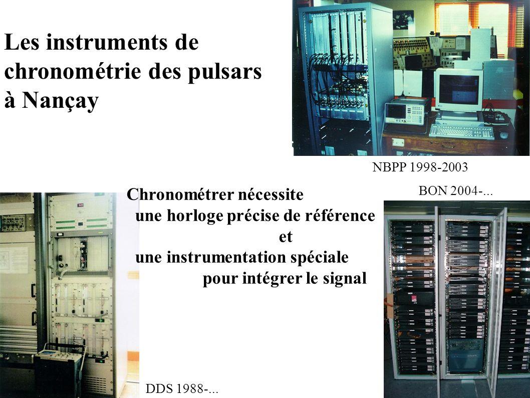 Les instruments de chronométrie des pulsars à Nançay Chronométrer nécessite une horloge précise de référence et une instrumentation spéciale pour inté