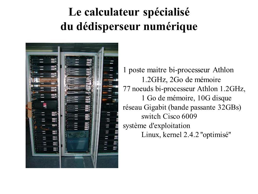 Le calculateur spécialisé du dédisperseur numérique 1 poste maitre bi-processeur Athlon 1.2GHz, 2Go de mé moire 77 noeuds bi-processeur Athlon 1.2GHz,