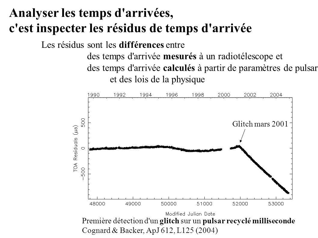 Première détection d'un glitch sur un pulsar recyclé milliseconde Cognard & Backer, ApJ 612, L125 (2004) Analyser les temps d'arrivées, c'est inspecte